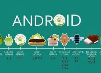 Sejarah Android - Android Timeline