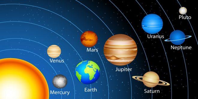 8 Urutan Planet Dan Nama Planet Dalam Sistem Tata Surya